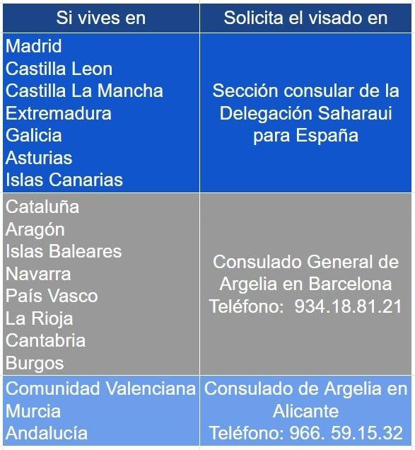 Información consular Delegación Saharaui para España